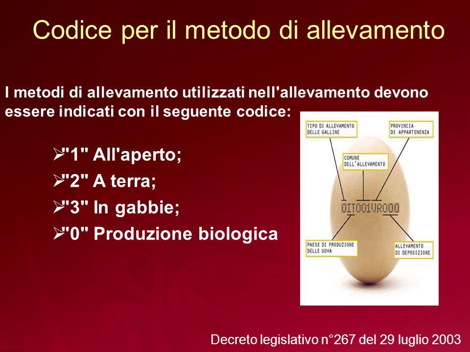 Informazioni al consumatore 1.Denominazione di vendita latte crudo non pastorizzato di (indicando la specie); 2.