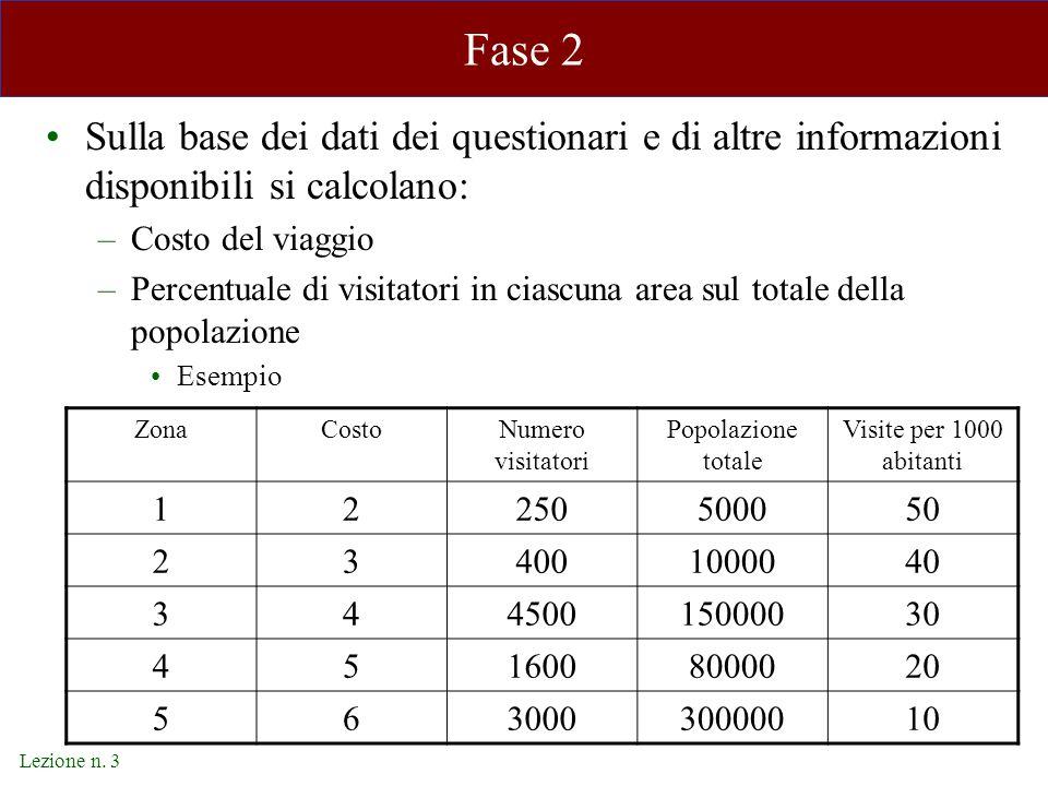 Lezione n. 3 Fase 2 Sulla base dei dati dei questionari e di altre informazioni disponibili si calcolano: –Costo del viaggio –Percentuale di visitator