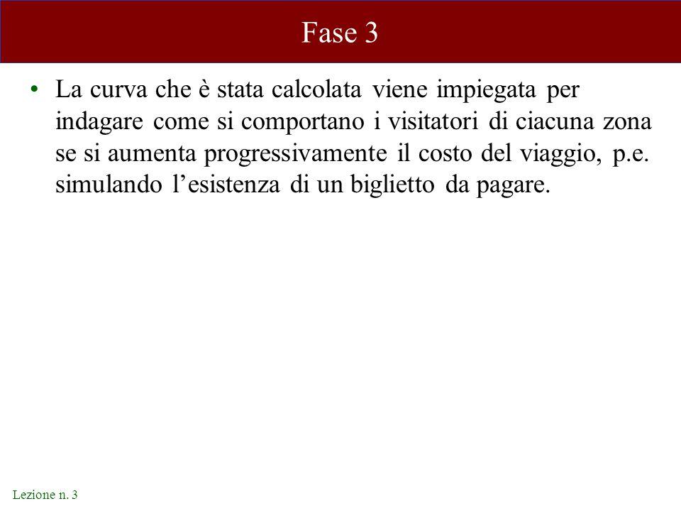 Lezione n. 3 Fase 3 La curva che è stata calcolata viene impiegata per indagare come si comportano i visitatori di ciacuna zona se si aumenta progress