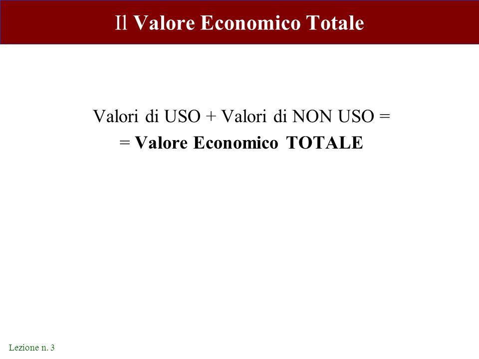 Lezione n. 3 Il Valore Economico Totale Valori di USO + Valori di NON USO = = Valore Economico TOTALE