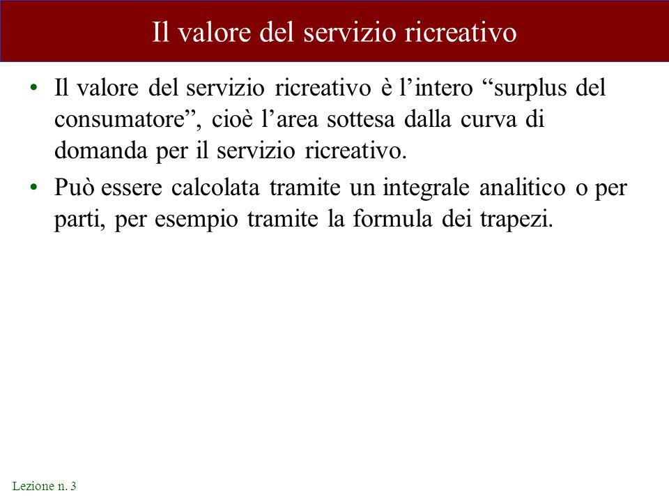 """Lezione n. 3 Il valore del servizio ricreativo Il valore del servizio ricreativo è l'intero """"surplus del consumatore"""", cioè l'area sottesa dalla curva"""