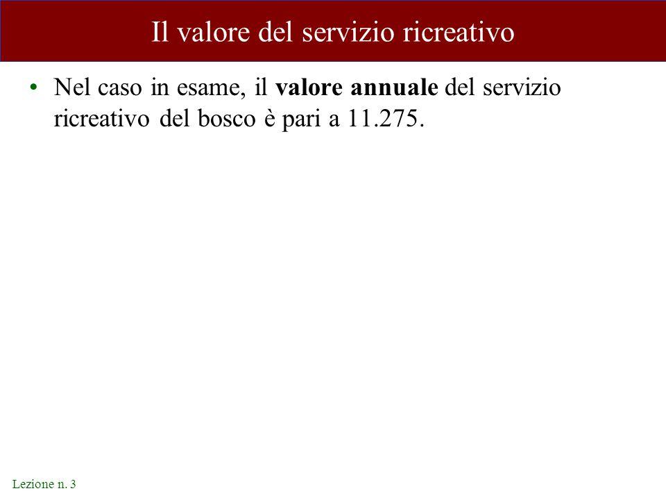 Lezione n. 3 Il valore del servizio ricreativo Nel caso in esame, il valore annuale del servizio ricreativo del bosco è pari a 11.275.