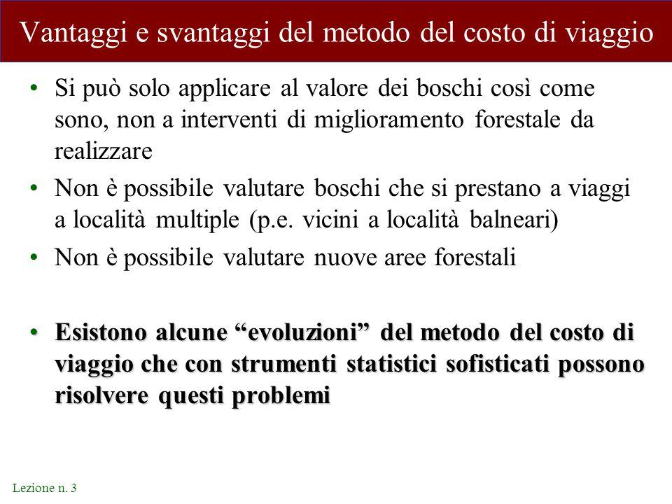 Lezione n. 3 Vantaggi e svantaggi del metodo del costo di viaggio Si può solo applicare al valore dei boschi così come sono, non a interventi di migli