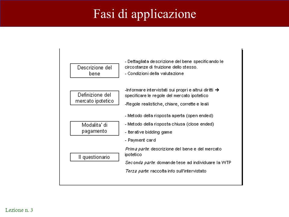 Lezione n. 3 Fasi di applicazione
