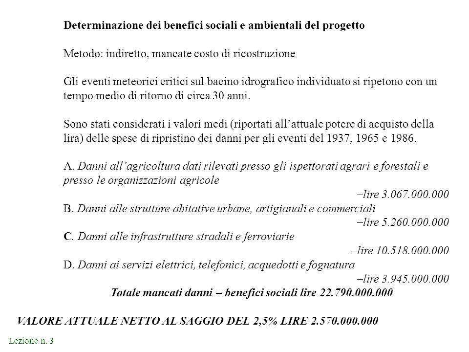 Lezione n. 3 Determinazione dei benefici sociali e ambientali del progetto Metodo: indiretto, mancate costo di ricostruzione Gli eventi meteorici crit