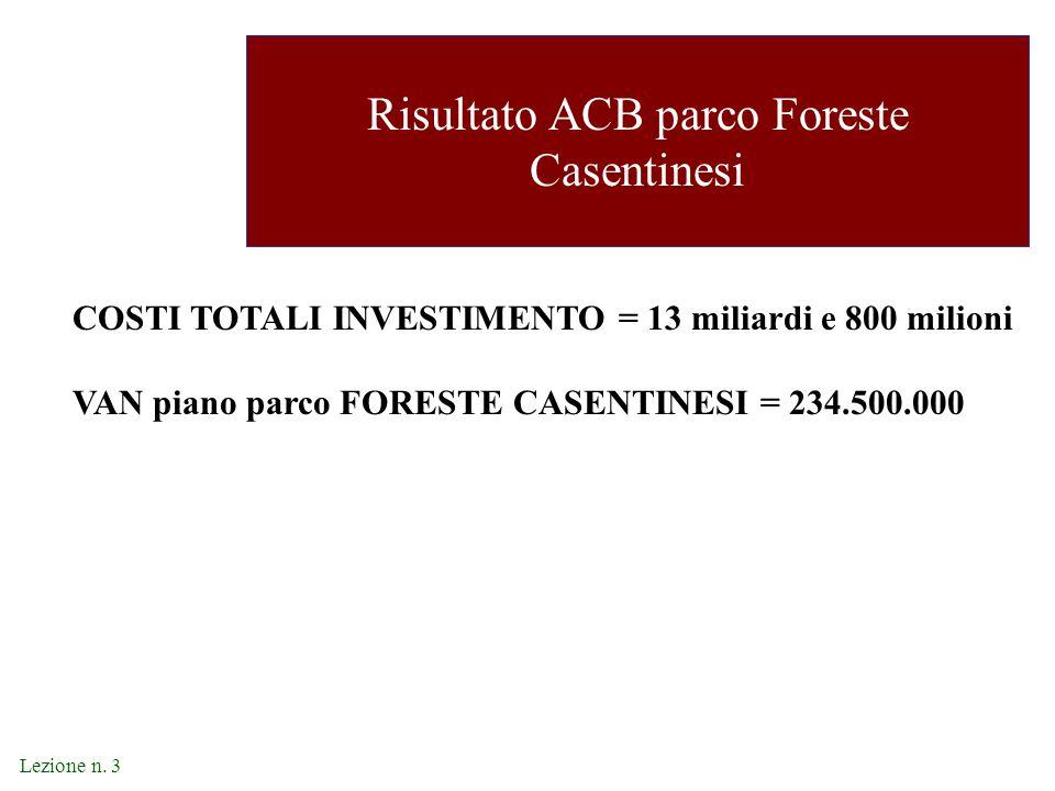 COSTI TOTALI INVESTIMENTO = 13 miliardi e 800 milioni VAN piano parco FORESTE CASENTINESI = 234.500.000 Risultato ACB parco Foreste Casentinesi