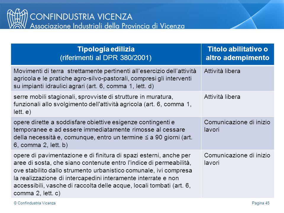 Pagina 45 © Confindustria Vicenza Tipologia edilizia (riferimenti al DPR 380/2001) Titolo abilitativo o altro adempimento Movimenti di terra strettame