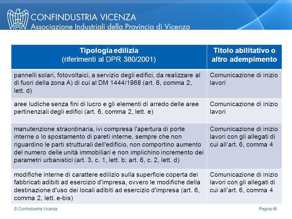 Pagina 46 © Confindustria Vicenza Tipologia edilizia (riferimenti al DPR 380/2001) Titolo abilitativo o altro adempimento pannelli solari, fotovoltaic