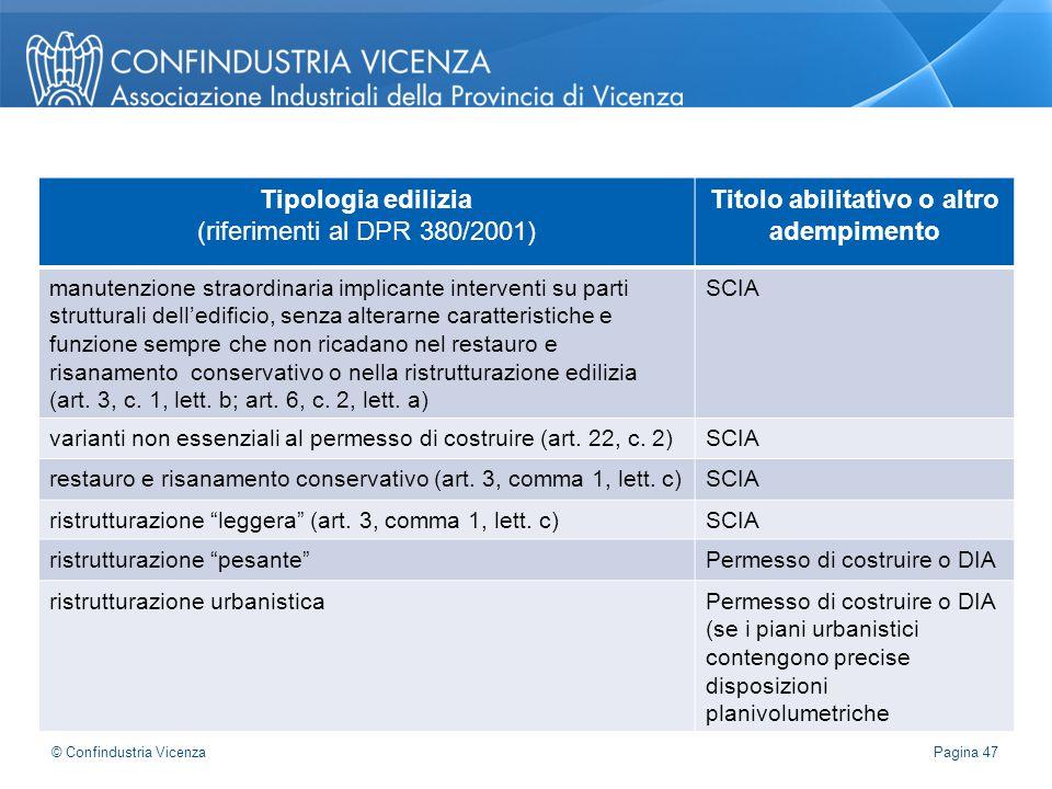 Pagina 47 © Confindustria Vicenza Tipologia edilizia (riferimenti al DPR 380/2001) Titolo abilitativo o altro adempimento manutenzione straordinaria i