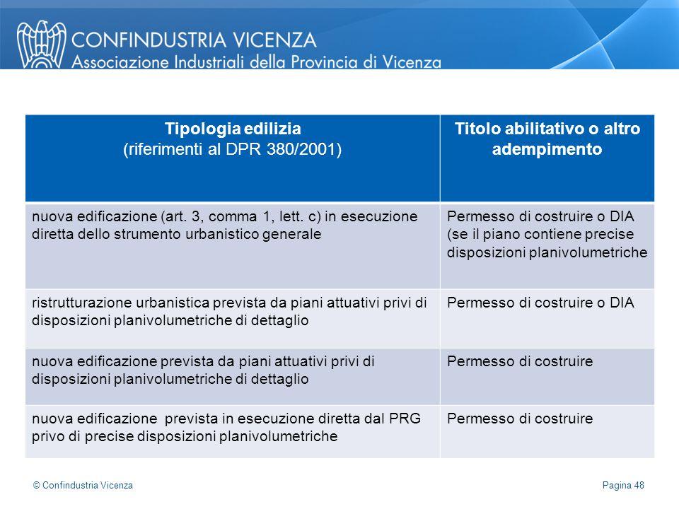 Pagina 48 © Confindustria Vicenza Tipologia edilizia (riferimenti al DPR 380/2001) Titolo abilitativo o altro adempimento nuova edificazione (art. 3,