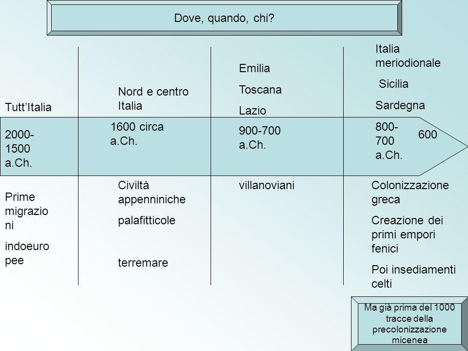 2000- 1500 a.Ch. 1600 circa a.Ch. 900-700 a.Ch. 800- 700 a.Ch. Prime migrazio ni indoeuro pee Civiltà appenniniche palafitticole terremare villanovian