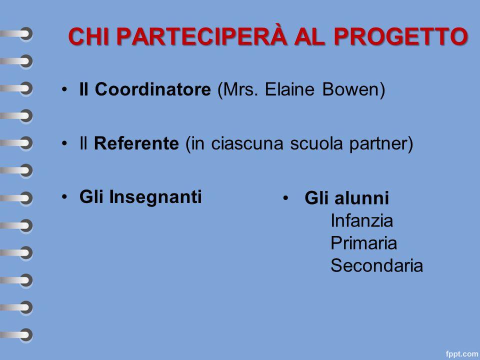 CHI PARTECIPERÀ AL PROGETTO Il Coordinatore (Mrs. Elaine Bowen) Il Referente (in ciascuna scuola partner) Gli Insegnanti Gli alunni Infanzia Primaria
