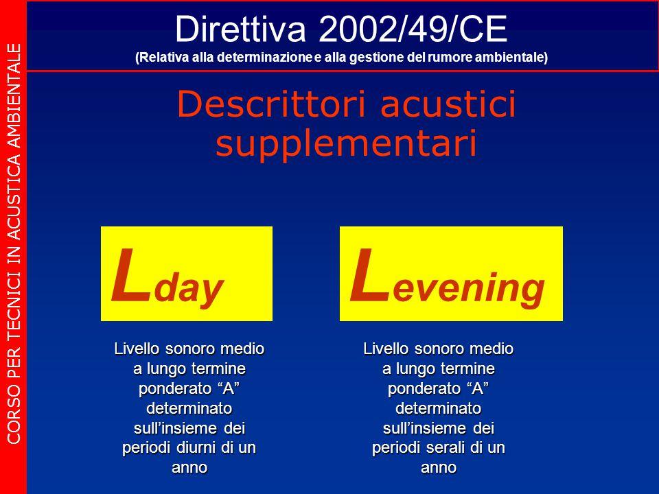 Direttiva 2002/49/CE (Relativa alla determinazione e alla gestione del rumore ambientale) Descrittori acustici supplementari CORSO PER TECNICI IN ACUS
