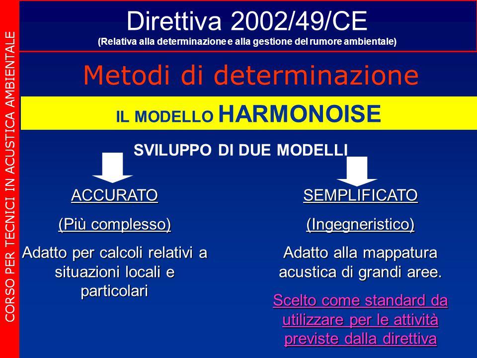 Direttiva 2002/49/CE (Relativa alla determinazione e alla gestione del rumore ambientale) Metodi di determinazione CORSO PER TECNICI IN ACUSTICA AMBIENTALE IL MODELLO HARMONOISE SVILUPPO DI DUE MODELLI ACCURATO (Più complesso) Adatto per calcoli relativi a situazioni locali e particolari SEMPLIFICATO(Ingegneristico) Adatto alla mappatura acustica di grandi aree.