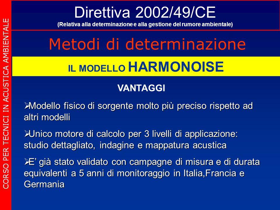 Direttiva 2002/49/CE (Relativa alla determinazione e alla gestione del rumore ambientale) Metodi di determinazione CORSO PER TECNICI IN ACUSTICA AMBIENTALE IL MODELLO HARMONOISE VANTAGGI  Modello fisico di sorgente molto più preciso rispetto ad altri modelli  Unico motore di calcolo per 3 livelli di applicazione: studio dettagliato, indagine e mappatura acustica  E' già stato validato con campagne di misura e di durata equivalenti a 5 anni di monitoraggio in Italia,Francia e Germania