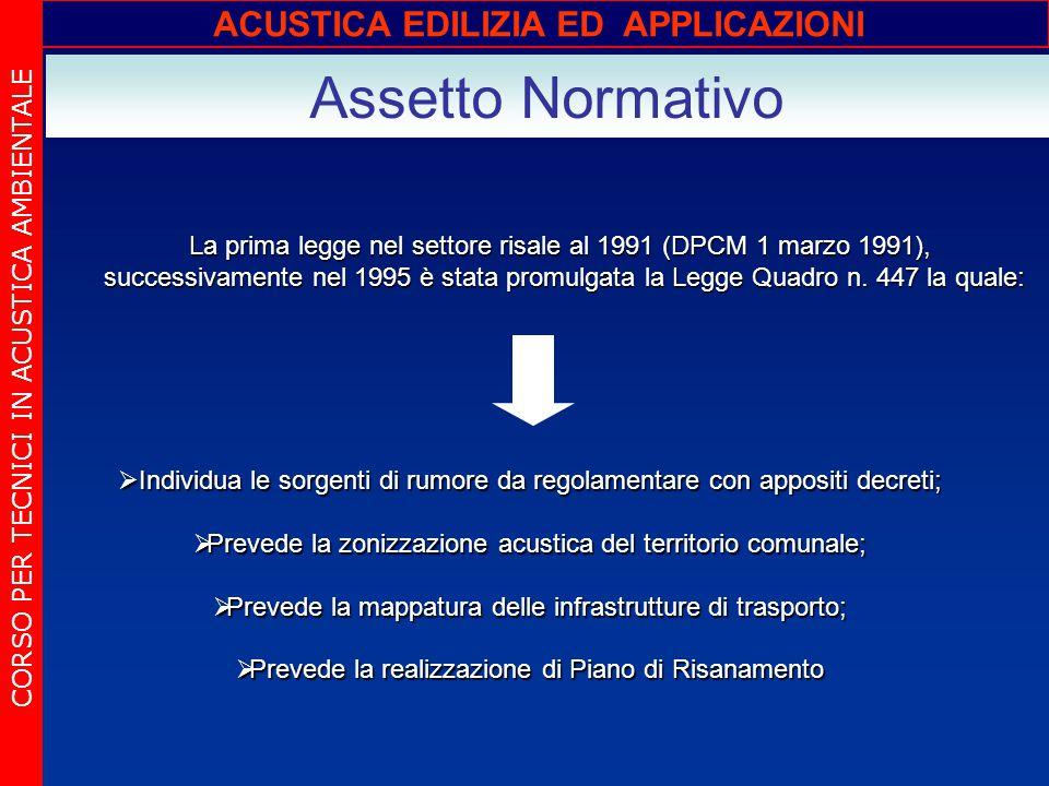 CORSO PER TECNICI IN ACUSTICA AMBIENTALE ACUSTICA EDILIZIA ED APPLICAZIONI Assetto Normativo La prima legge nel settore risale al 1991 (DPCM 1 marzo 1991), successivamente nel 1995 è stata promulgata la Legge Quadro n.