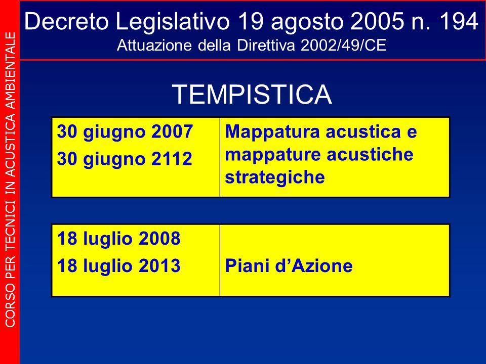 Decreto Legislativo 19 agosto 2005 n. 194 Attuazione della Direttiva 2002/49/CE CORSO PER TECNICI IN ACUSTICA AMBIENTALE TEMPISTICA 30 giugno 2007 30