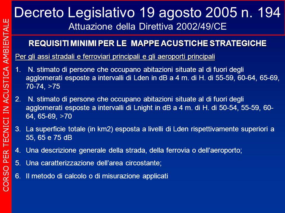 Decreto Legislativo 19 agosto 2005 n. 194 Attuazione della Direttiva 2002/49/CE CORSO PER TECNICI IN ACUSTICA AMBIENTALE REQUISITI MINIMI PER LE MAPPE