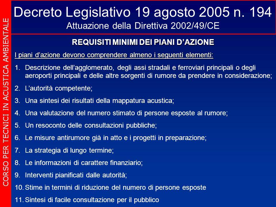 Decreto Legislativo 19 agosto 2005 n. 194 Attuazione della Direttiva 2002/49/CE CORSO PER TECNICI IN ACUSTICA AMBIENTALE REQUISITI MINIMI DEI PIANI D'