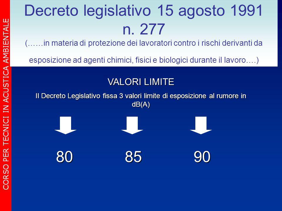 CORSO PER TECNICI IN ACUSTICA AMBIENTALE Decreto legislativo 15 agosto 1991 n.