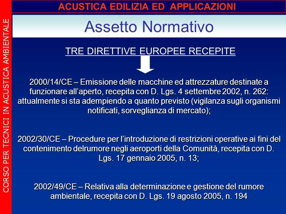 CORSO PER TECNICI IN ACUSTICA AMBIENTALE ACUSTICA EDILIZIA ED APPLICAZIONI Assetto Normativo TRE DIRETTIVE EUROPEE RECEPITE 2000/14/CE – Emissione del