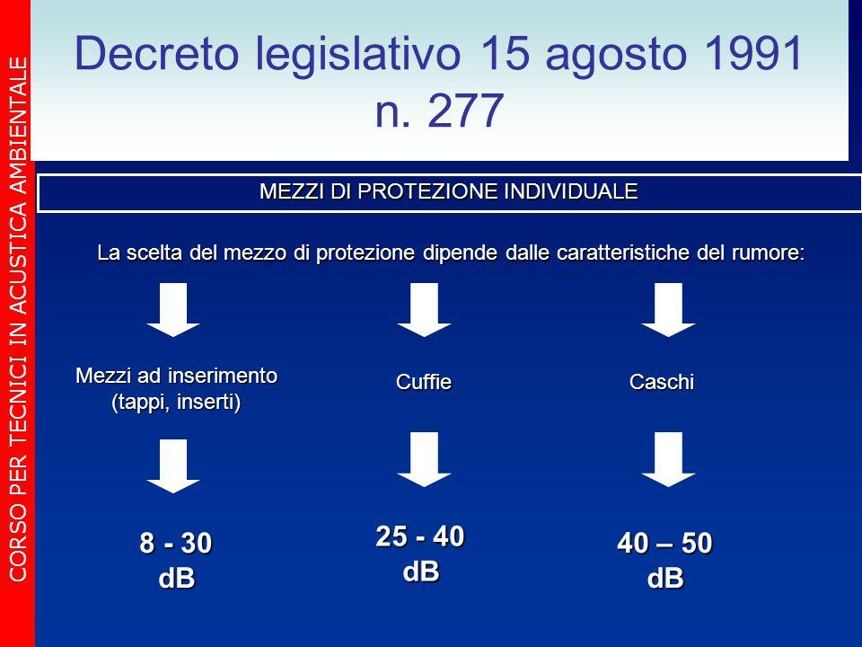 CORSO PER TECNICI IN ACUSTICA AMBIENTALE Decreto legislativo 15 agosto 1991 n. 277 MEZZI DI PROTEZIONE INDIVIDUALE La scelta del mezzo di protezione d