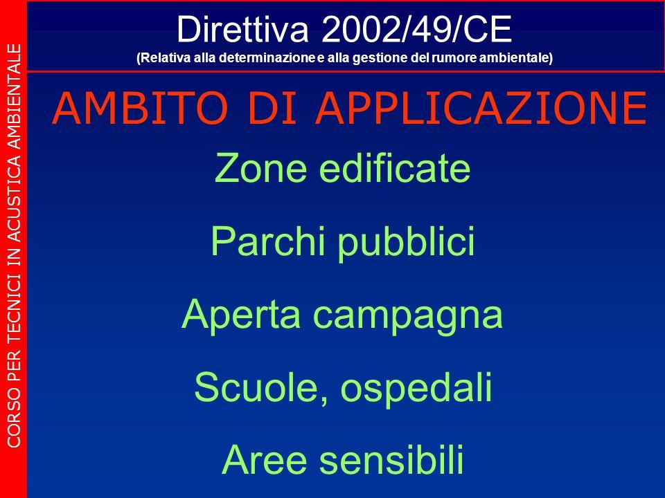 Direttiva 2002/49/CE (Relativa alla determinazione e alla gestione del rumore ambientale) AMBITO DI APPLICAZIONE CORSO PER TECNICI IN ACUSTICA AMBIENT