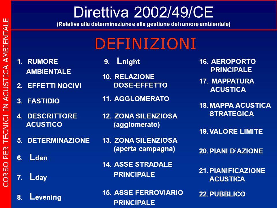 Direttiva 2002/49/CE (Relativa alla determinazione e alla gestione del rumore ambientale) DEFINIZIONI CORSO PER TECNICI IN ACUSTICA AMBIENTALE 1. 1.RU