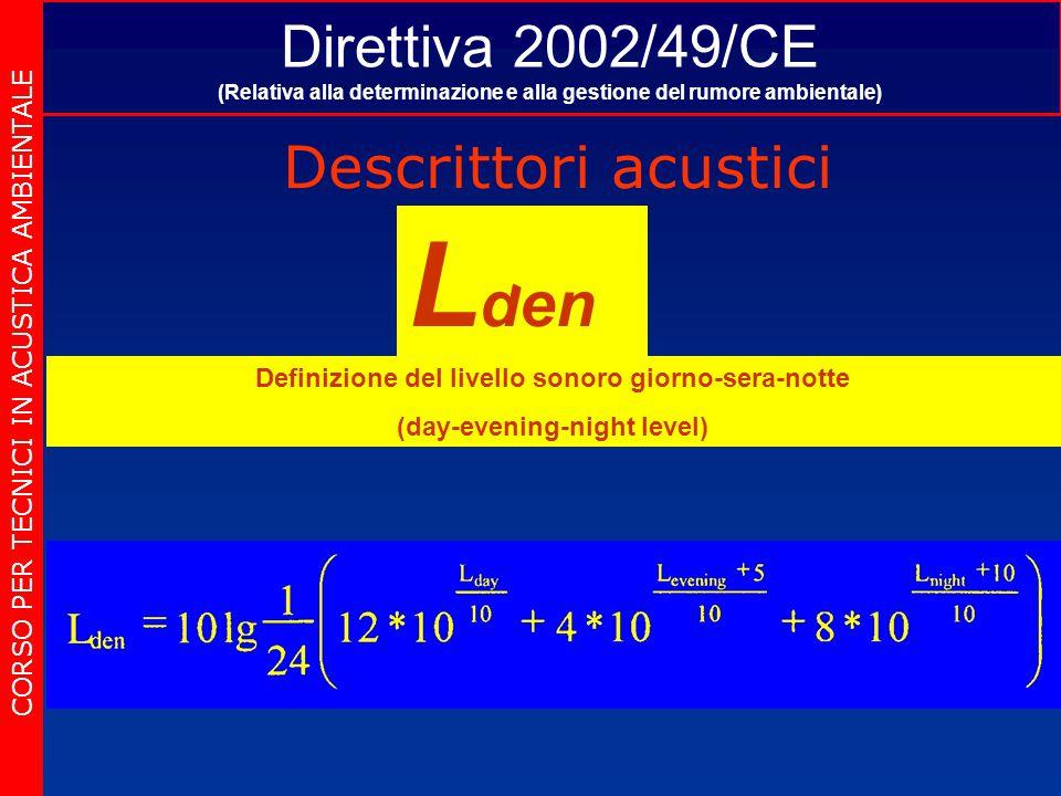 Direttiva 2002/49/CE (Relativa alla determinazione e alla gestione del rumore ambientale) Descrittori acustici CORSO PER TECNICI IN ACUSTICA AMBIENTALE L den Definizione del livello sonoro giorno-sera-notte (day-evening-night level)