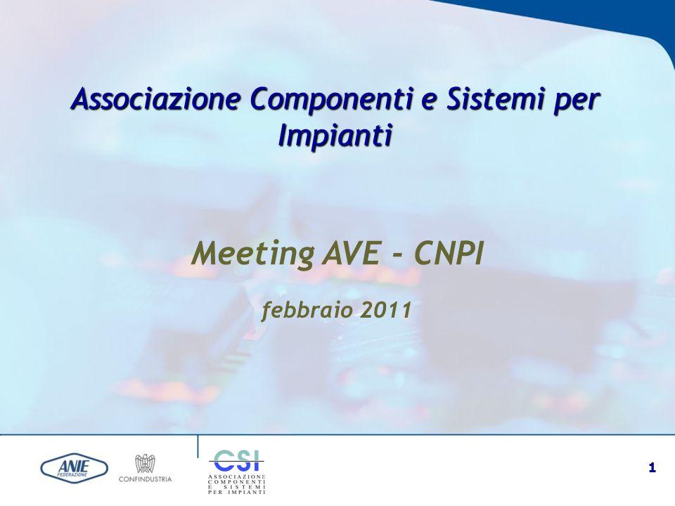 1 Associazione Componenti e Sistemi per Impianti febbraio 2011 Meeting AVE - CNPI