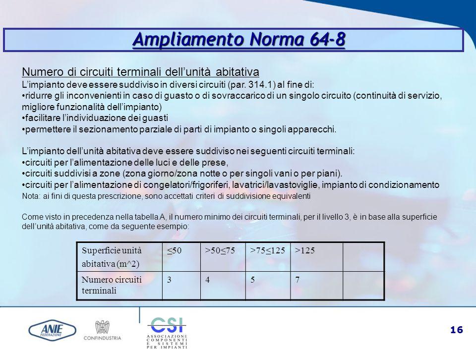 16 Numero di circuiti terminali dell'unità abitativa L'impianto deve essere suddiviso in diversi circuiti (par. 314.1) al fine di: ridurre gli inconve
