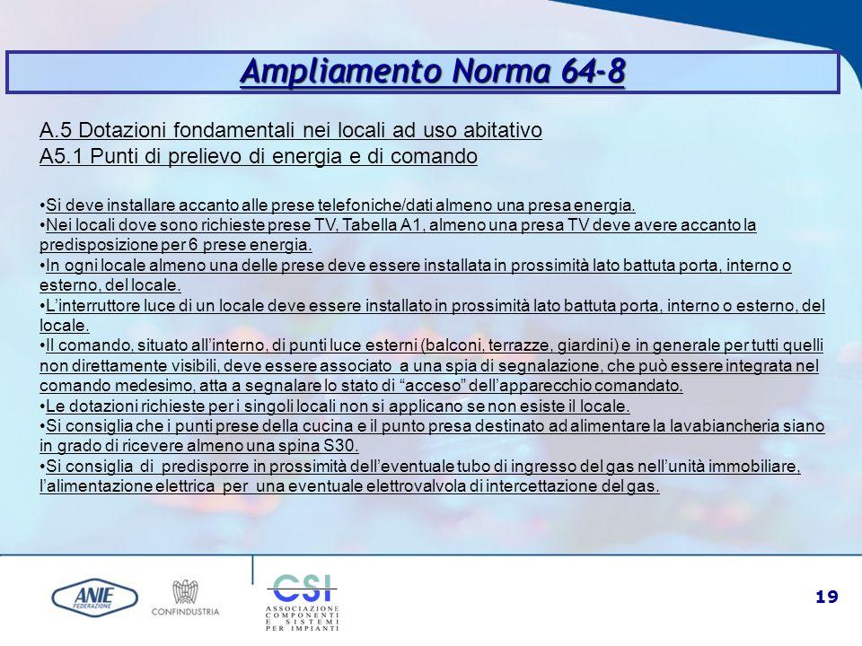 19 A.5 Dotazioni fondamentali nei locali ad uso abitativo A5.1 Punti di prelievo di energia e di comando Si deve installare accanto alle prese telefon