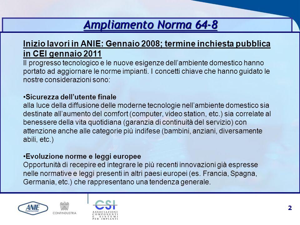 2 Inizio lavori in ANIE: Gennaio 2008; termine inchiesta pubblica in CEI gennaio 2011 Il progresso tecnologico e le nuove esigenze dell'ambiente domes