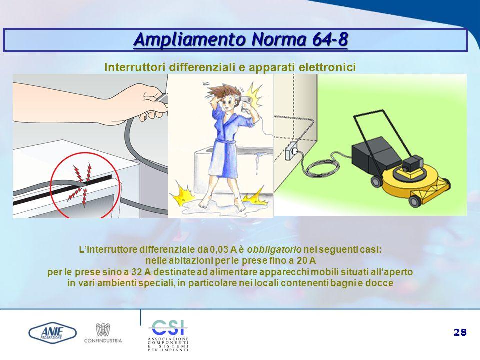 28 Ampliamento Norma 64-8 Interruttori differenziali e apparati elettronici L'interruttore differenziale da 0,03 A è obbligatorio nei seguenti casi: n
