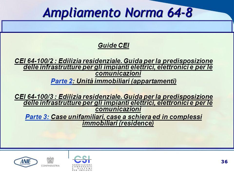 36 Ampliamento Norma 64-8 Guide CEI CEI 64-100/2 : Edilizia residenziale. Guida per la predisposizione delle infrastrutture per gli impianti elettrici