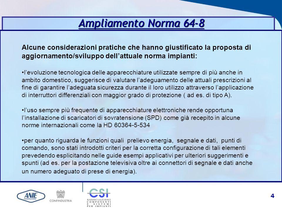 4 Alcune considerazioni pratiche che hanno giustificato la proposta di aggiornamento/sviluppo dell'attuale norma impianti: l'evoluzione tecnologica de