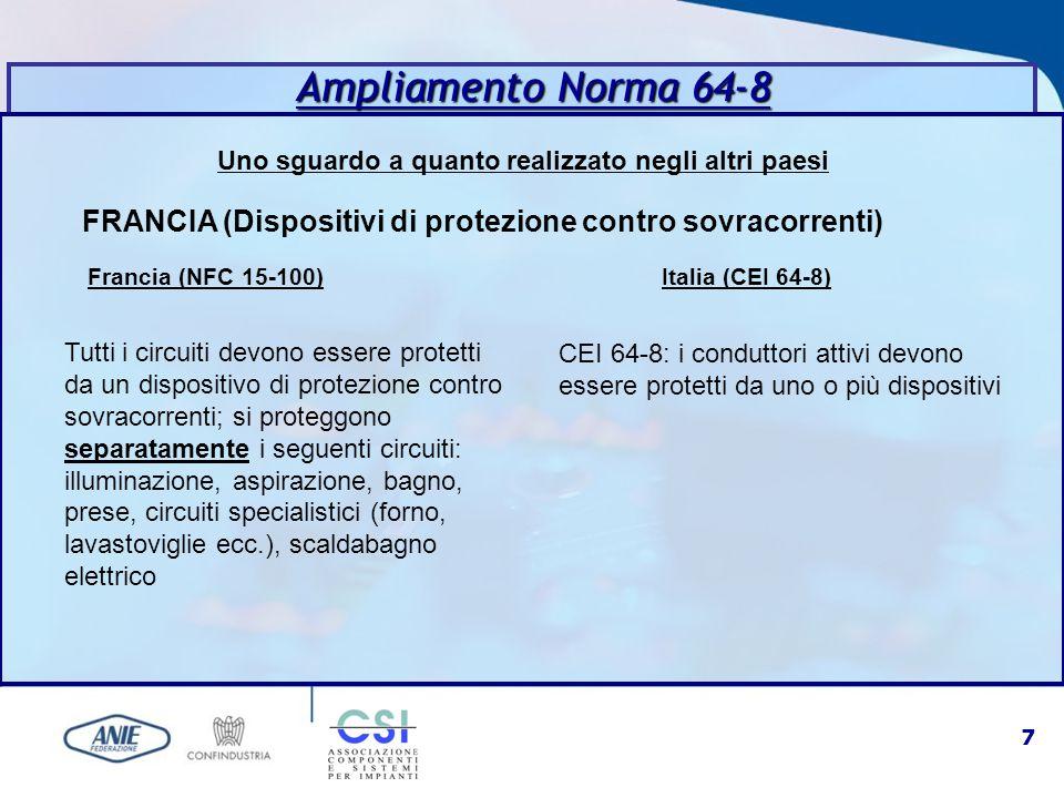 7 Uno sguardo a quanto realizzato negli altri paesi Ampliamento Norma 64-8 FRANCIA (Dispositivi di protezione contro sovracorrenti) Francia (NFC 15-10