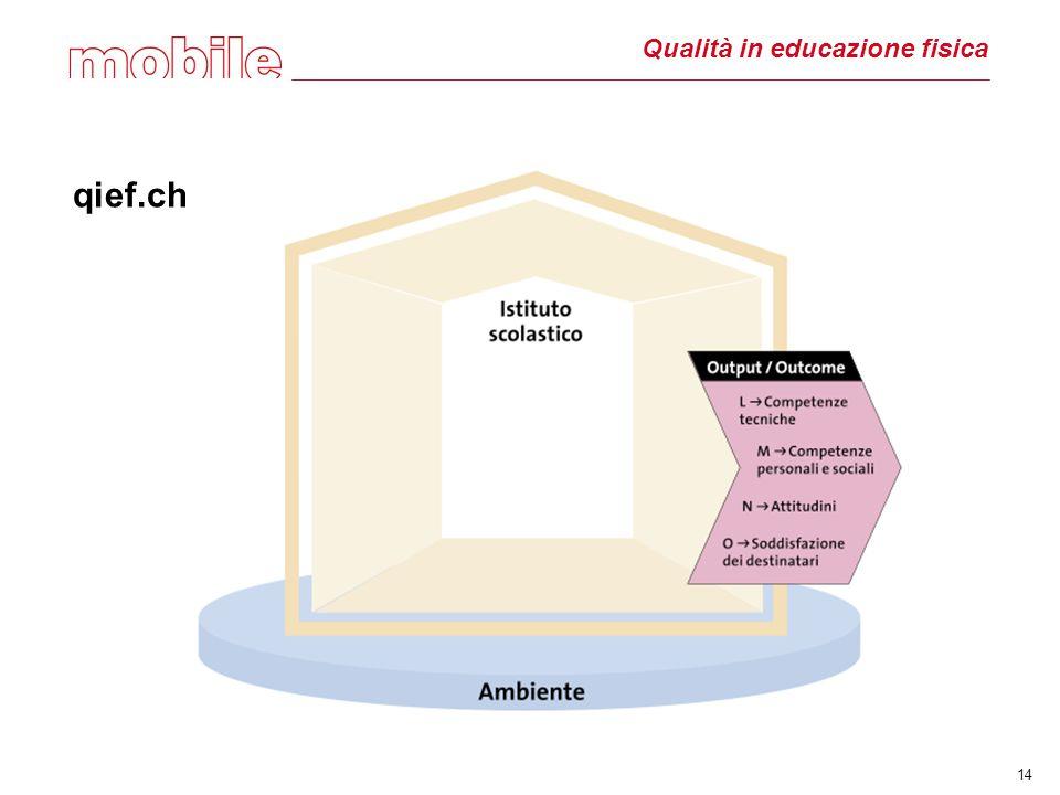 14 Qualità in educazione fisica qief.ch