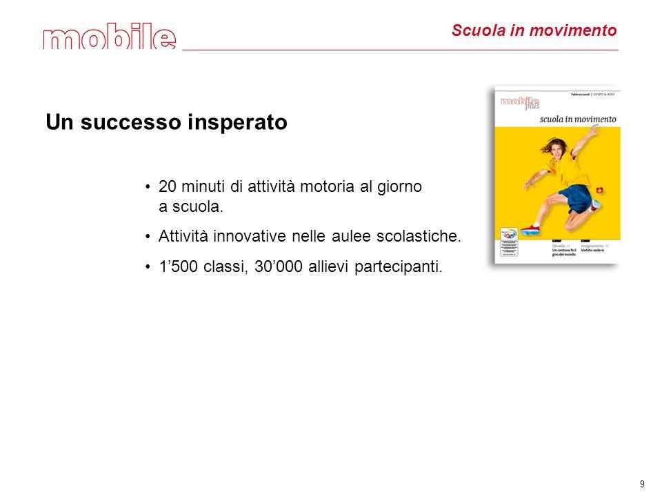 Scuola in movimento Un successo insperato 20 minuti di attività motoria al giorno a scuola.