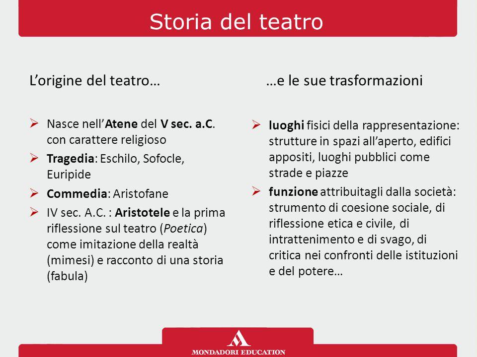 L'origine del teatro…  Nasce nell'Atene del V sec. a.C. con carattere religioso  Tragedia: Eschilo, Sofocle, Euripide  Commedia: Aristofane  IV se