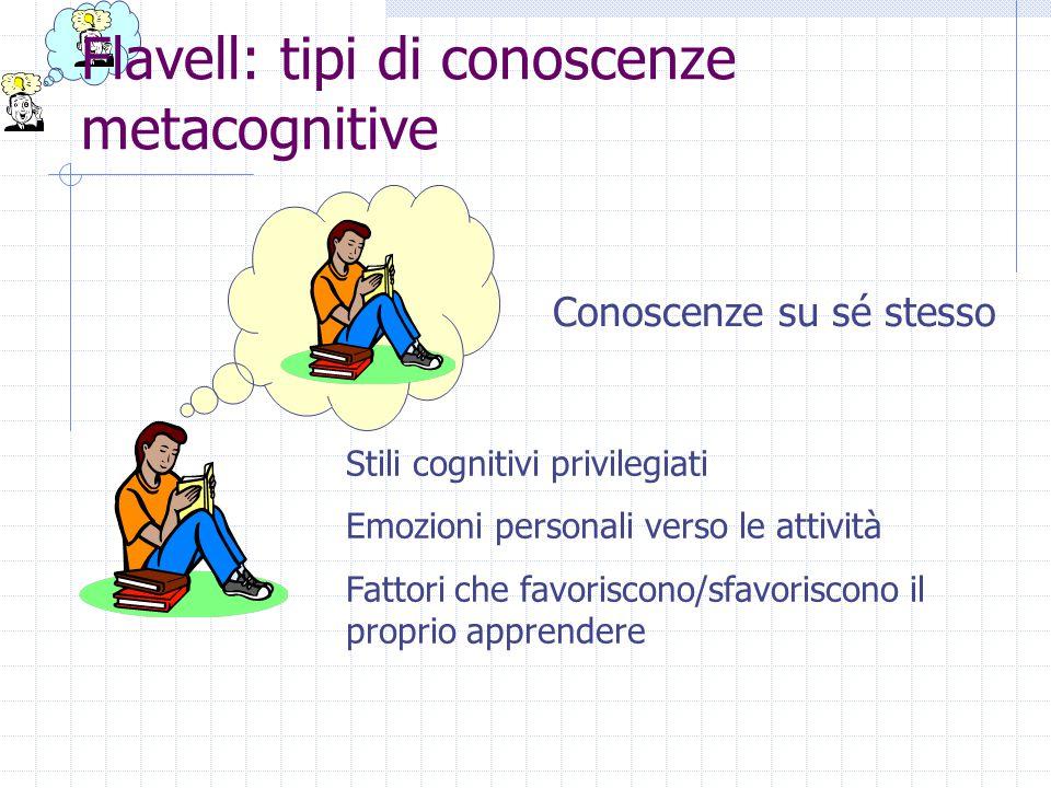 Flavell: tipi di conoscenze metacognitive Conoscenze su sé stesso Stili cognitivi privilegiati Emozioni personali verso le attività Fattori che favori