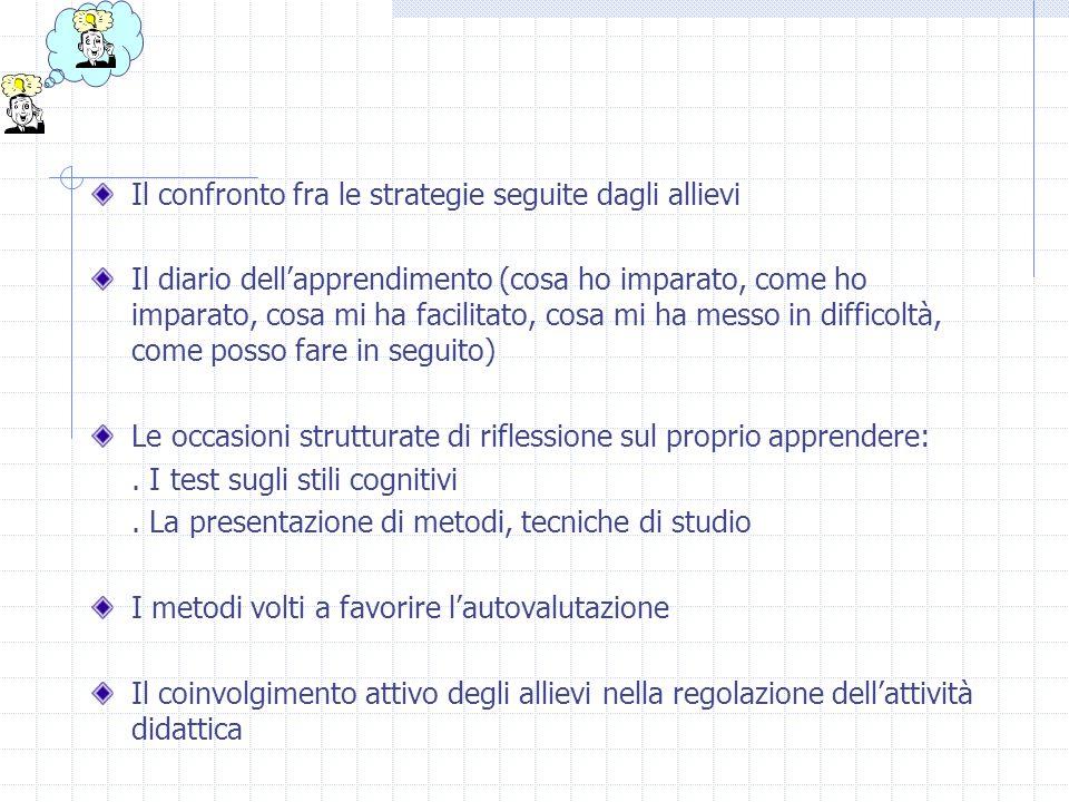 Il confronto fra le strategie seguite dagli allievi Il diario dell'apprendimento (cosa ho imparato, come ho imparato, cosa mi ha facilitato, cosa mi h