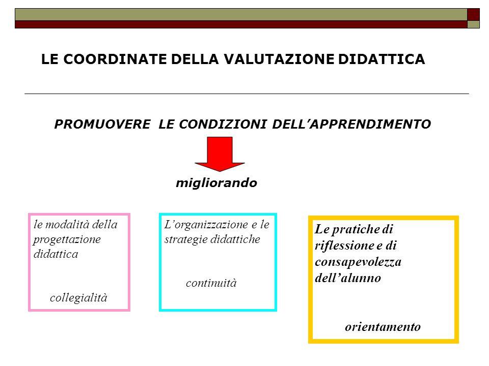 LE COORDINATE DELLA VALUTAZIONE DIDATTICA PROMUOVERE LE CONDIZIONI DELL'APPRENDIMENTO migliorando le modalità della progettazione didattica collegiali