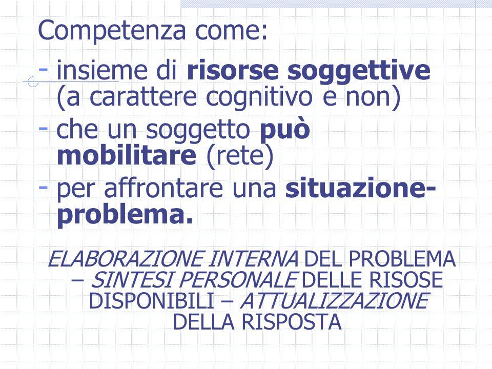 Competenza come: - insieme di risorse soggettive (a carattere cognitivo e non) - che un soggetto può mobilitare (rete) - per affrontare una situazione