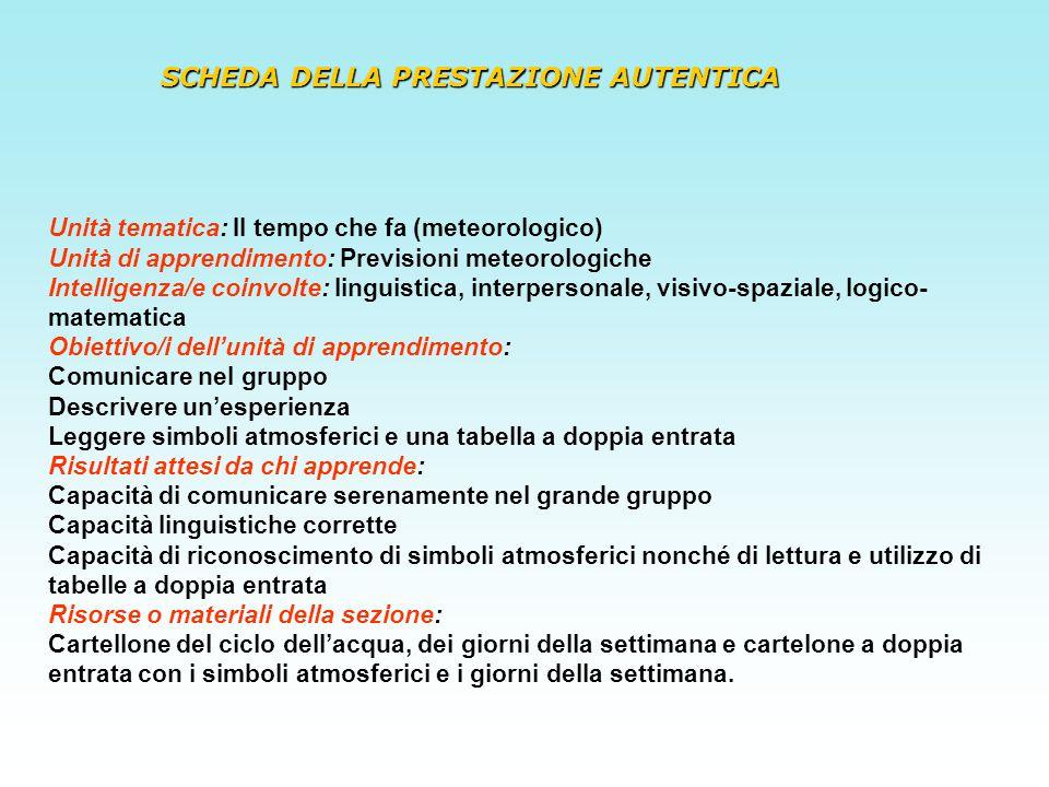 Unità tematica: Il tempo che fa (meteorologico) Unità di apprendimento: Previsioni meteorologiche Intelligenza/e coinvolte: linguistica, interpersonal