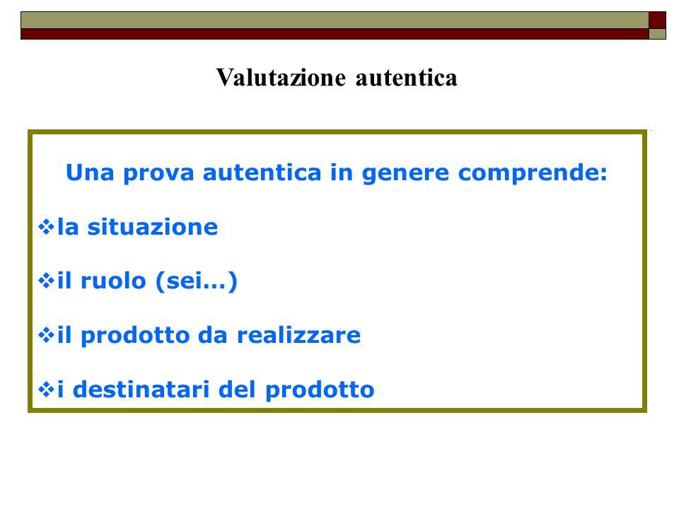 Una prova autentica in genere comprende:  la situazione  il ruolo (sei…)  il prodotto da realizzare  i destinatari del prodotto Valutazione autent