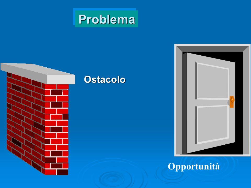 ProblemaProblema  Ostacolo Opportunità