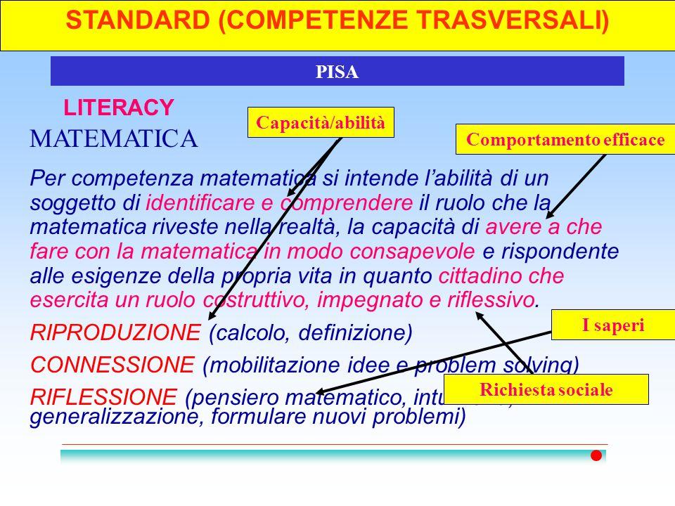 STANDARD (COMPETENZE TRASVERSALI)4 LITERACY PISA MATEMATICA Per competenza matematica si intende l'abilità di un soggetto di identificare e comprender