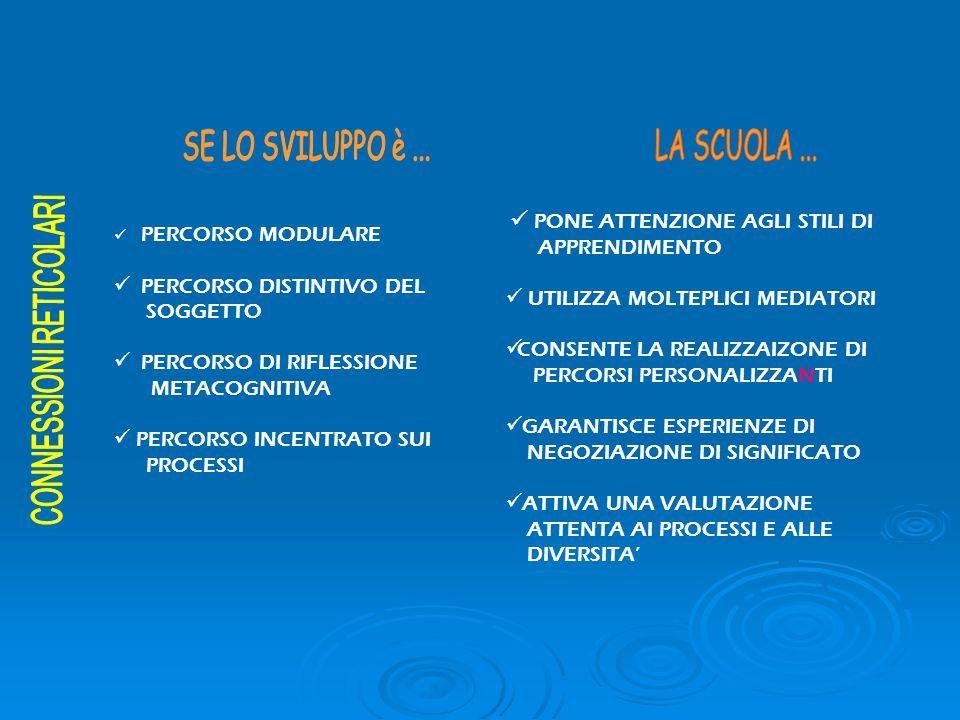 Centratura sul soggetto: competenti si è … (Damiano, 2004; Nanni, 2003; Bertagna, 2001; Guasti, 1999; Meghnagi, 1999…) Competenza come traguardo formativo