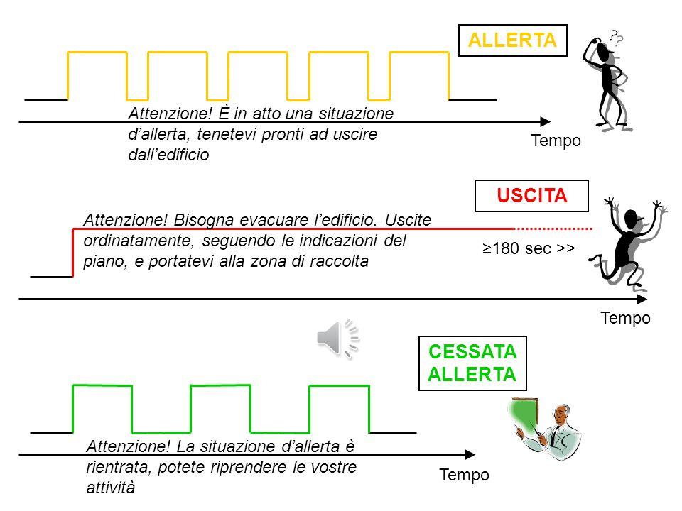 Tempo ALLERTA USCITA CESSATA ALLERTA ≥180 sec >> Attenzione.